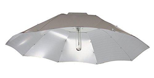 Hydro Crunch Parabolic Vertical Grow Light Reflector Hood