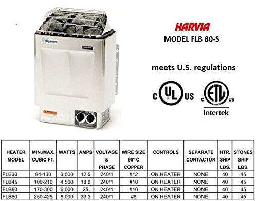 FLB 80-S electric sauna heater