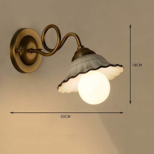 Modern Minimalist Wall-Mounted LampRestoration Art Wall Lighting for Industrial Attic Lighting of Bedroom Bar Restaurant BOSS LV