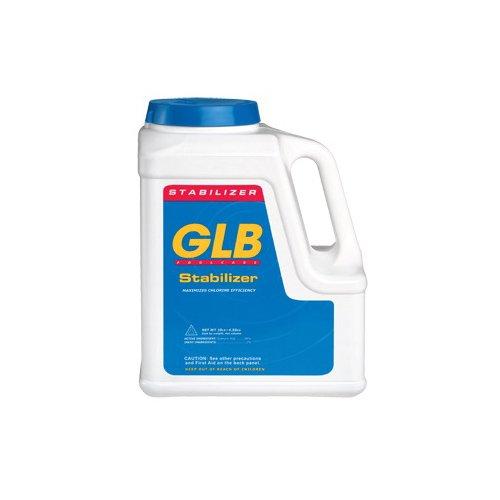 GLB 71273 Chlorine Stabilizer