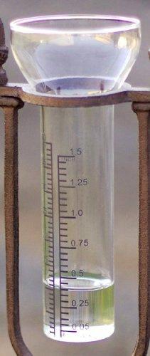 Rain Gauge Replacement Glass