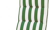 Bullnose-Adirondack-Outdoor-Chair-Cushion-2-quot-hx20-5-quot-wx49-quot-d-Maxim-Emerald-Sunbrella6.jpg